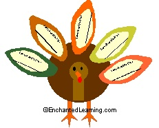 Thankful Turkey by Enchanted Learning.