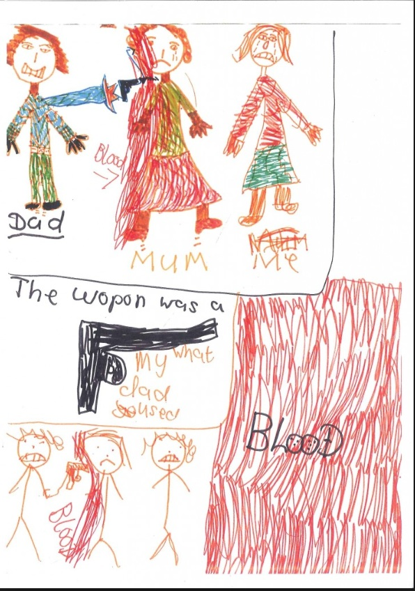 children as witnesses of domestic violence essay
